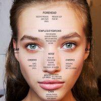 Cách trị mụn hiệu quả: Đọc vị mụn trên mặt
